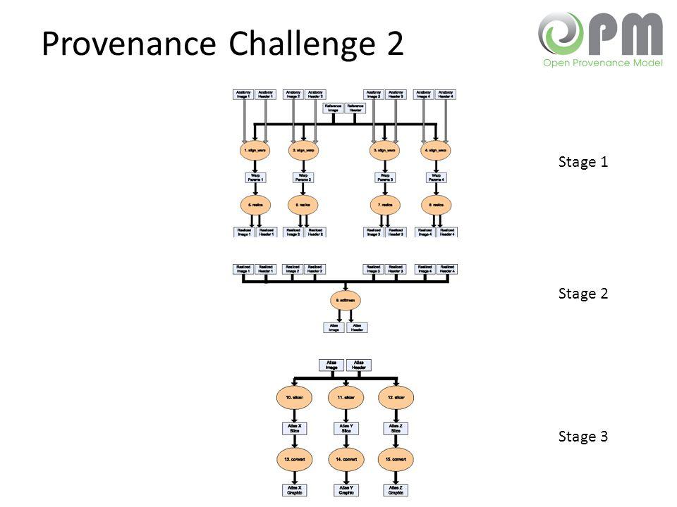 Provenance Challenge 2 Stage 1 Stage 2 Stage 3