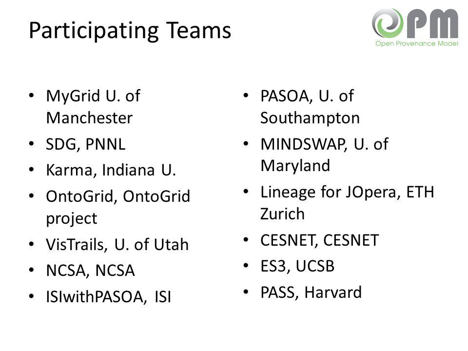 Participating Teams MyGrid U. of Manchester SDG, PNNL Karma, Indiana U.