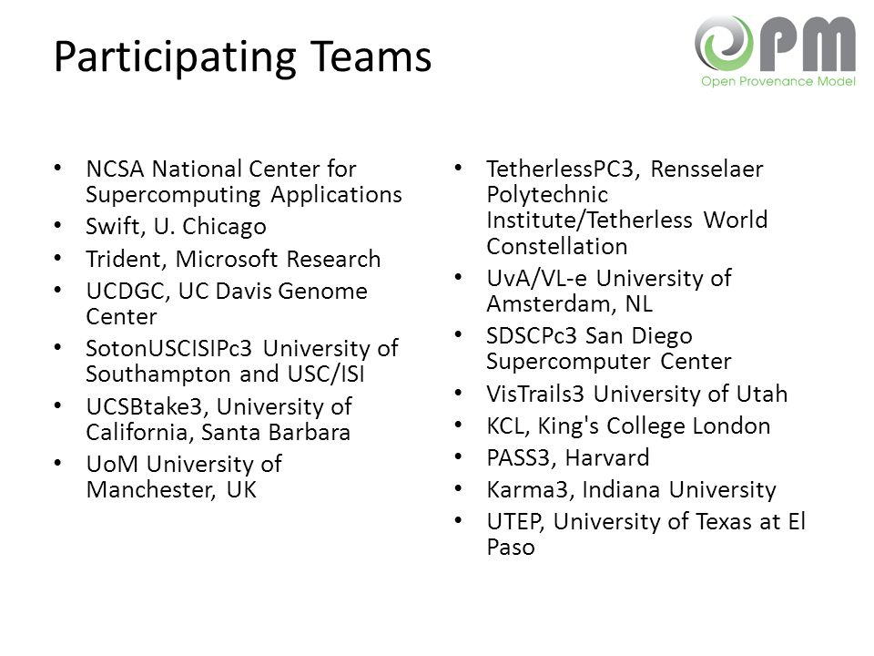 Participating Teams NCSA National Center for Supercomputing Applications Swift, U.