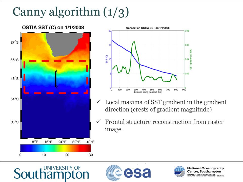 www.oceanography.ac.uk Canny algorithm (1/3) Local maxima of SST gradient in the gradient direction (crests of gradient magnitude) Frontal structure r