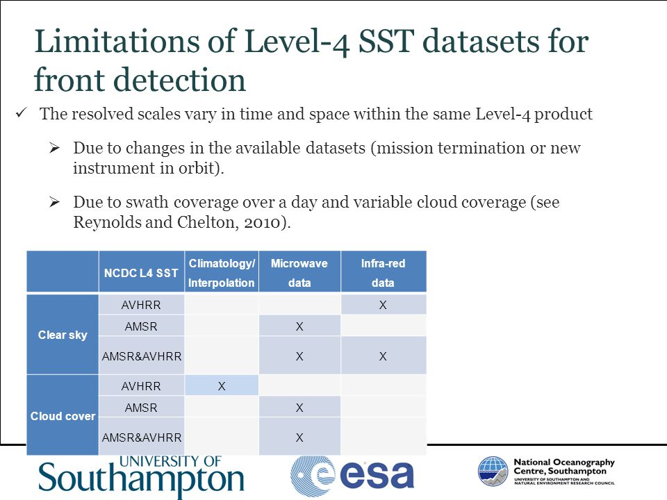 www.oceanography.ac.uk Limitations of Level-4 SST datasets for front detection The resolved scales vary in time and space within the same Level-4 prod