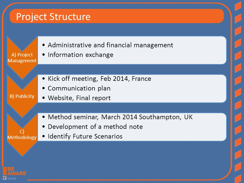 A) Project Management Administrative and financial management Information exchange B) Publicity Kick off meeting, Feb 2014, France Communication plan Website, Final report C) Methodology Method seminar, March 2014 Southampton, UK Development of a method note Identify Future Scenarios Project Structure