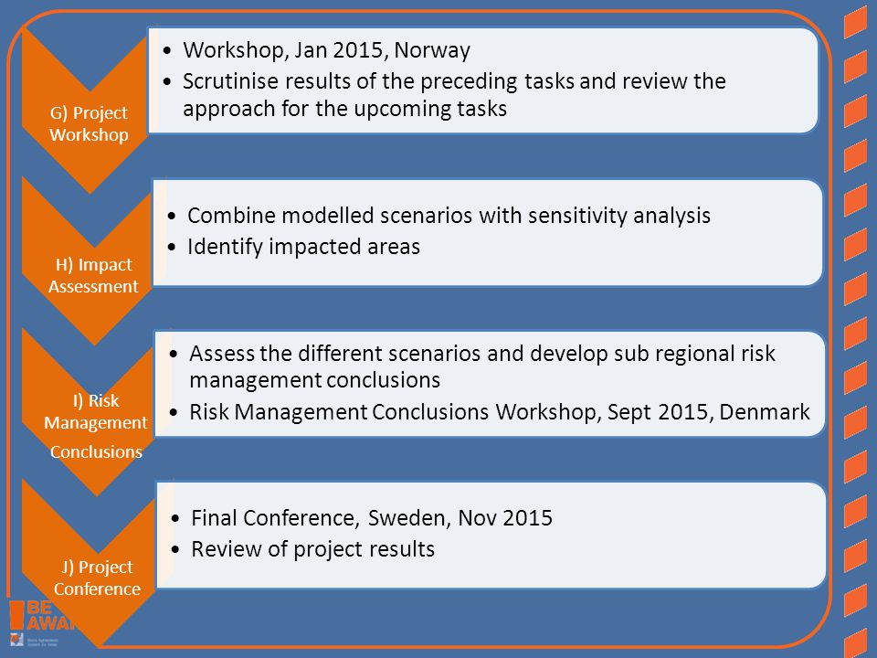 G) Project Workshop Workshop, Jan 2015, Norway Scrutinise results of the preceding tasks and review the approach for the upcoming tasks H) Impact Assessment Combine modelled scenarios with sensitivity analysis Identify impacted areas I) Risk Management Conclusions Assess the different scenarios and develop sub regional risk management conclusions Risk Management Conclusions Workshop, Sept 2015, Denmark J) Project Conference Final Conference, Sweden, Nov 2015 Review of project results