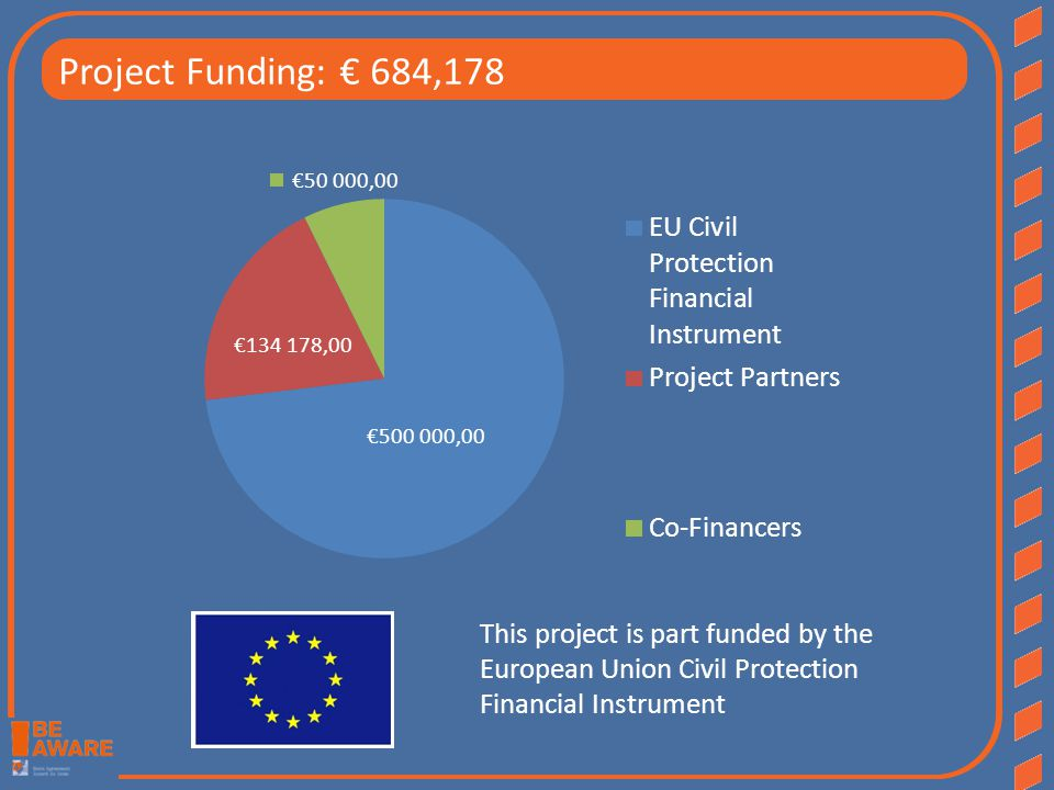 Project Funding: € 684,178 This project is part funded by the European Union Civil Protection Financial Instrument