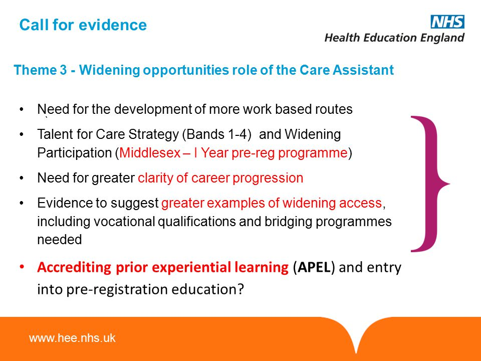 www.hee.nhs.uk Call for evidence ` Need for the development of more work based routes Talent for Care Strategy (Bands 1-4) and Widening Participation