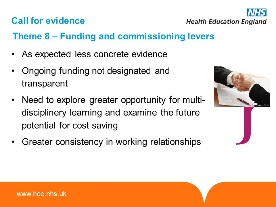 www.hee.nhs.uk Call for evidence ` As expected less concrete evidence Ongoing funding not designated and transparent Need to explore greater opportuni