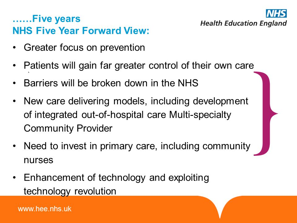 www.hee.nhs.uk ……Five years NHS Five Year Forward View: ` Greater focus on prevention Patients will gain far greater control of their own care Barrier
