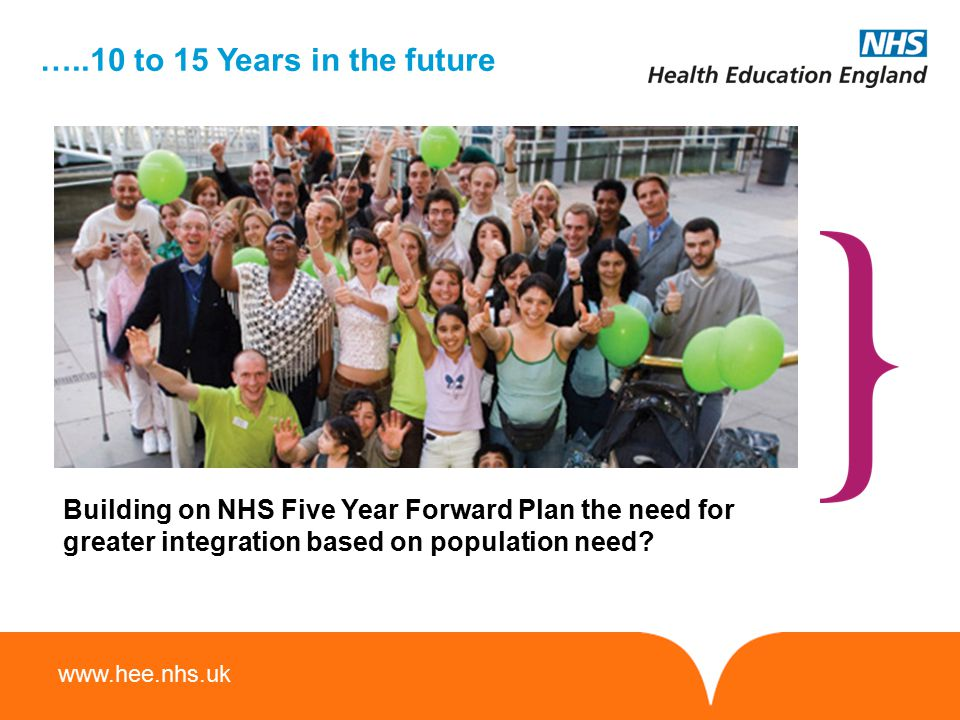 www.hee.nhs.uk …..10 to 15 Years in the future ` Building on NHS Five Year Forward Plan the need for greater integration based on population need?
