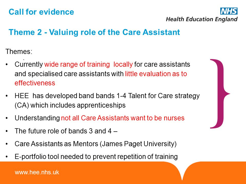 www.hee.nhs.uk Call for evidence ` Themes: Currently wide range of training locally for care assistants and specialised care assistants with little ev