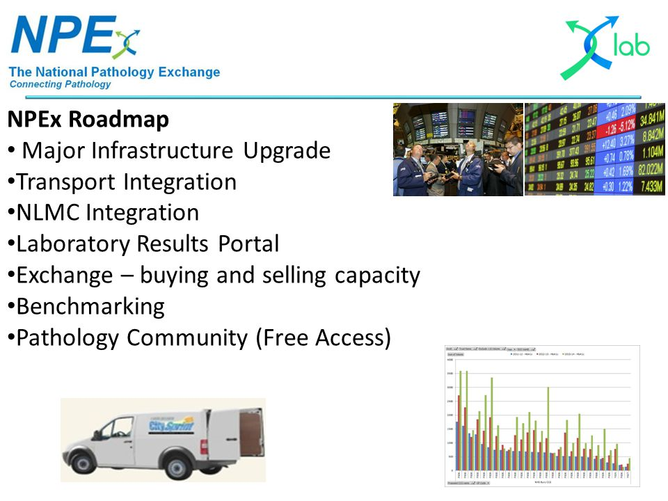 NPEx Roadmap Major Infrastructure Upgrade Transport Integration NLMC Integration Laboratory Results Portal Exchange – buying and selling capacity Benc