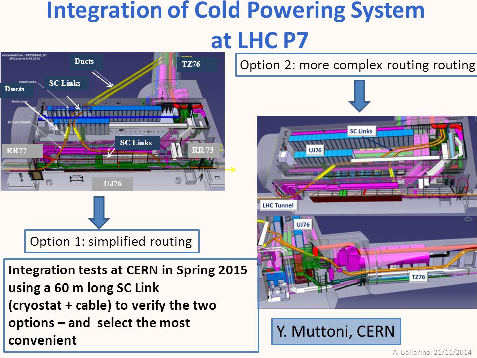 A. Ballarino, 21/11/2014 Integration of Cold Powering System at LHC P7 Ducts SC Links RR 73 RR77 TZ76 UJ76 Option 1: simplified routing Option 2: more