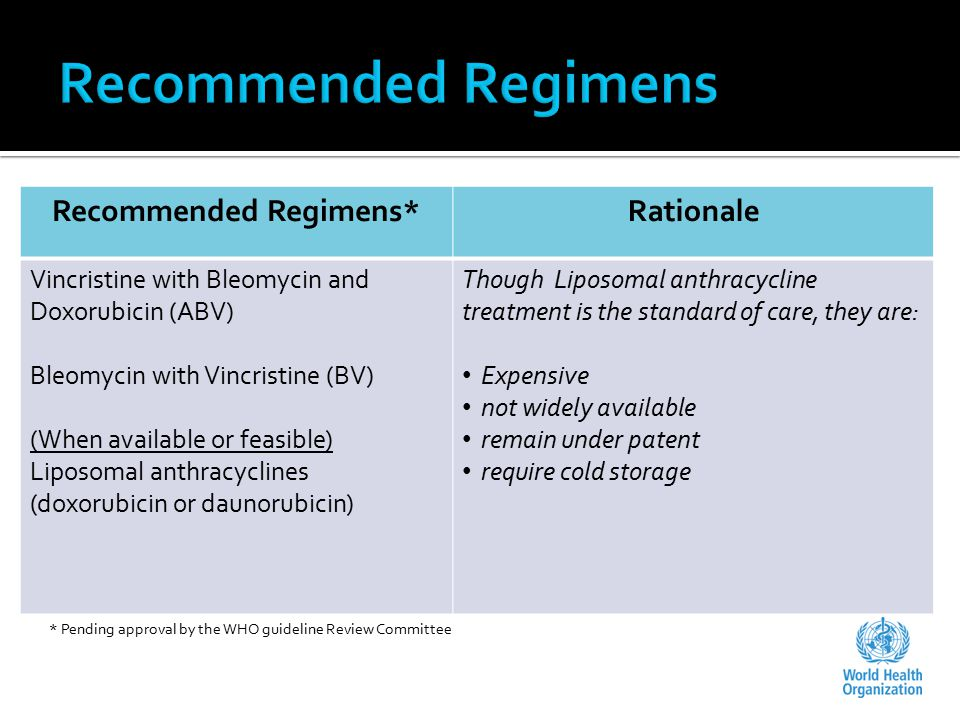 Recommended Regimens*Rationale Vincristine with Bleomycin and Doxorubicin (ABV) Bleomycin with Vincristine (BV) (When available or feasible) Liposomal anthracyclines (doxorubicin or daunorubicin) Though Liposomal anthracycline treatment is the standard of care, they are: Expensive not widely available remain under patent require cold storage Kaposi Sarcoma * Pending approval by the WHO guideline Review Committee
