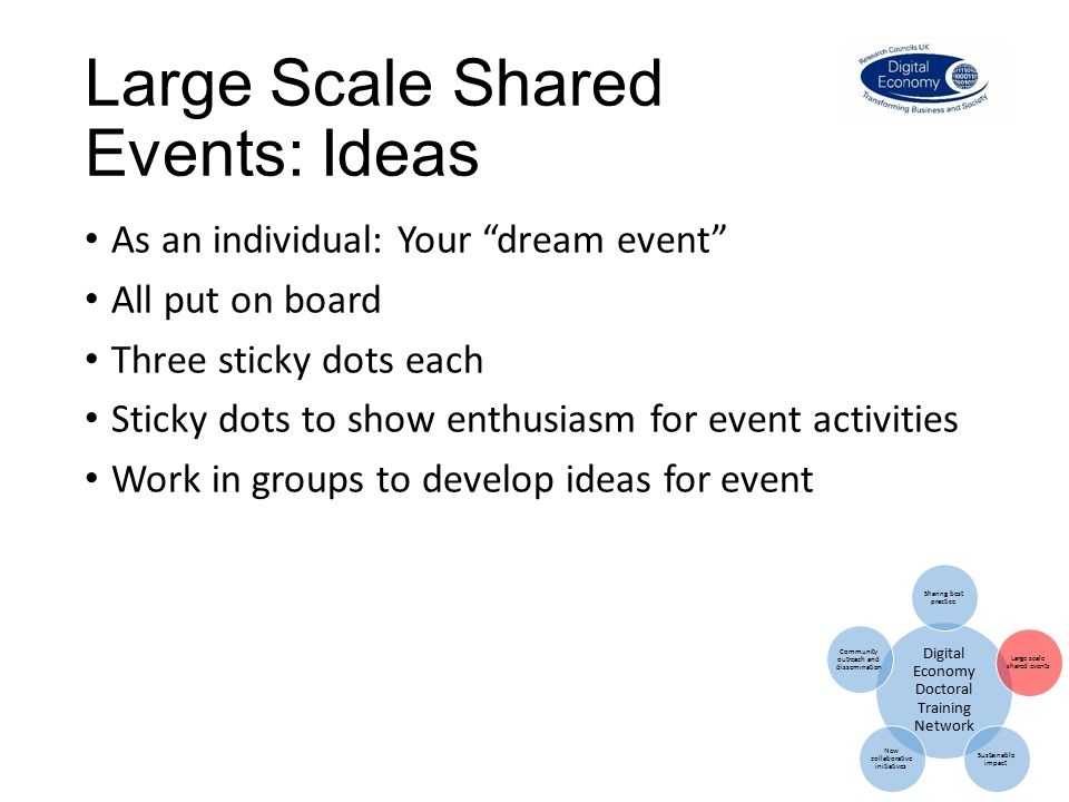 Large Scale Shared Events: Ideas As an individual: Your dream event All put on board Three sticky dots each Sticky dots to show enthusiasm for event activities Work in groups to develop ideas for event Digital Economy Doctoral Training Network Sharing best practice Large scale shared events Sustainable impact New collaborative initiatives Community outreach and dissemination