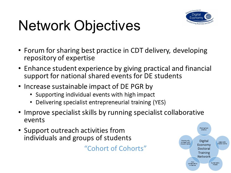 Network Objectives Forum for sharing best practice in CDT delivery, developing repository of expertise Enhance student experience by giving practical and financial support for national shared events for DE students Increase sustainable impact of DE PGR by Supporting individual events with high impact Delivering specialist entrepreneurial training (YES) Improve specialist skills by running specialist collaborative events Support outreach activities from individuals and groups of students Cohort of Cohorts Digital Economy Doctoral Training Network Sharing best practice Large scale shared events Sustainable impact New collaborative initiatives Community outreach and dissemination