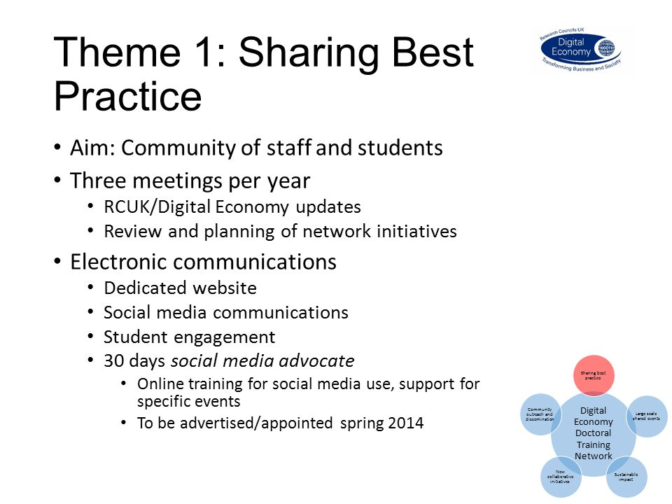 Theme 1: Sharing Best Practice Aim: Community of staff and students Three meetings per year RCUK/Digital Economy updates Review and planning of network initiatives Electronic communications Dedicated website Social media communications Student engagement 30 days social media advocate Online training for social media use, support for specific events To be advertised/appointed spring 2014 Digital Economy Doctoral Training Network Sharing best practice Large scale shared events Sustainable impact New collaborative initiatives Community outreach and dissemination