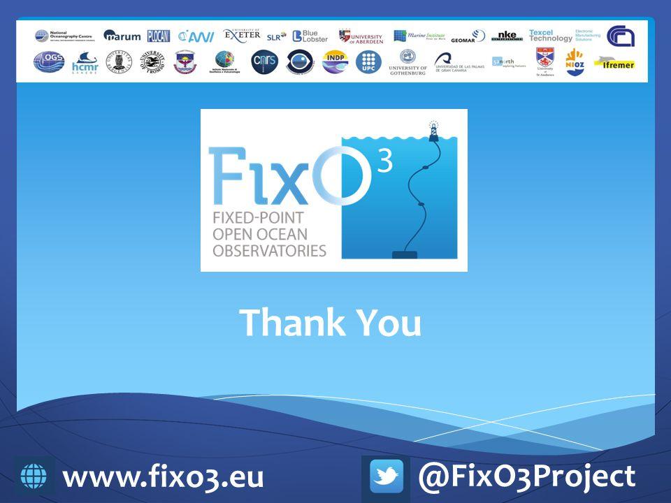 Thank You www.fixo3.eu @FixO3Project