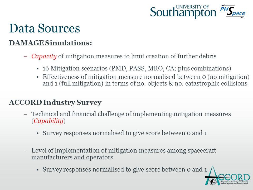Data Sources DAMAGE Simulations: –Capacity of mitigation measures to limit creation of further debris 16 Mitigation scenarios (PMD, PASS, MRO, CA; plu