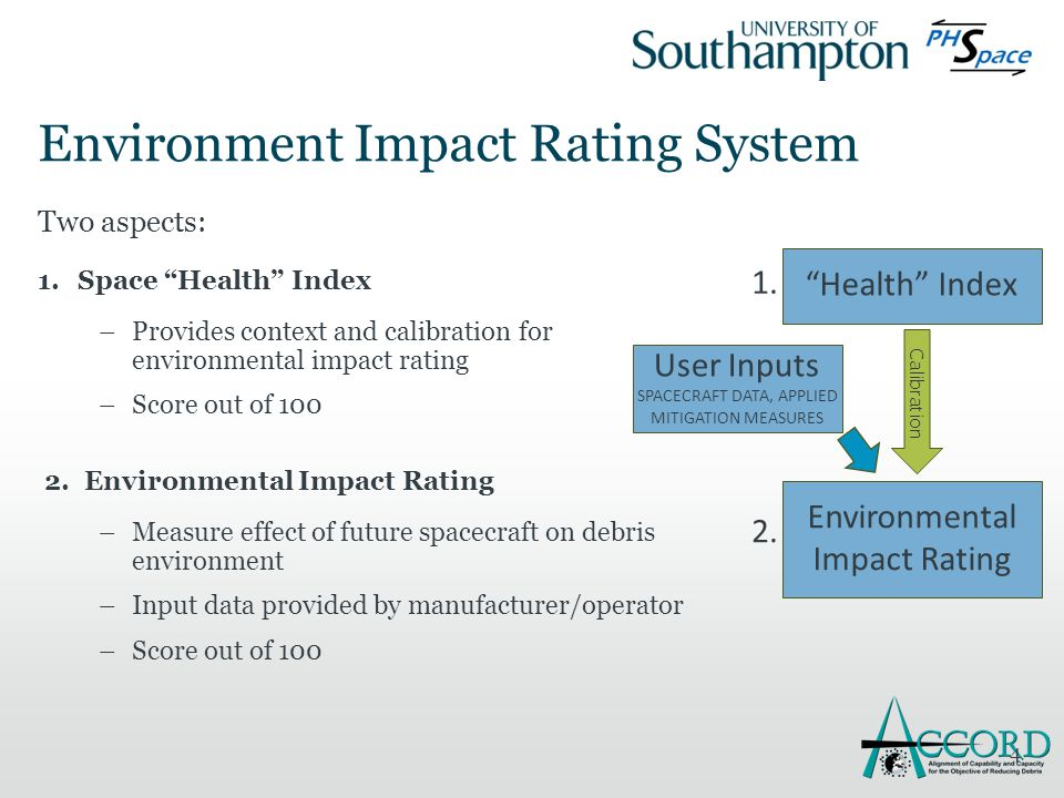 Environment Impact Rating System Two aspects: 1.Space Health Index –Provides context and calibration for environmental impact rating –Score out of 100 2.Environmental Impact Rating –Measure effect of future spacecraft on debris environment –Input data provided by manufacturer/operator –Score out of 100 4 Health Index Environmental Impact Rating Calibration 1.
