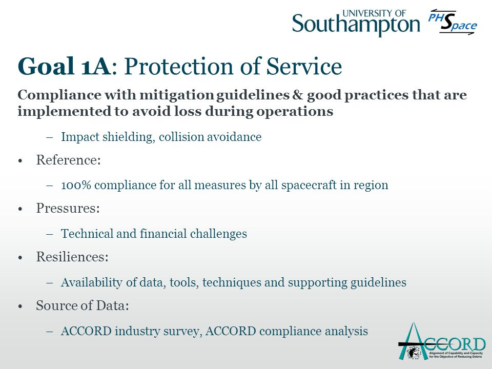 Goal 1A: Protection of Service Compliance with mitigation guidelines & good practices that are implemented to avoid loss during operations –Impact shi
