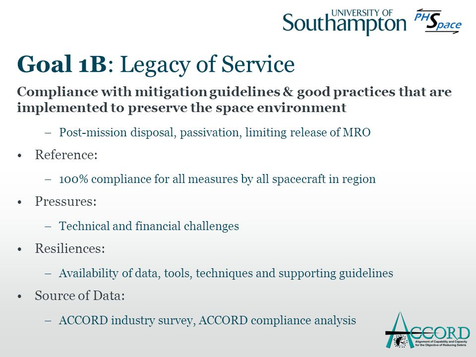 Goal 1B: Legacy of Service Compliance with mitigation guidelines & good practices that are implemented to preserve the space environment –Post-mission disposal, passivation, limiting release of MRO Reference: –100% compliance for all measures by all spacecraft in region Pressures: –Technical and financial challenges Resiliences: –Availability of data, tools, techniques and supporting guidelines Source of Data: –ACCORD industry survey, ACCORD compliance analysis