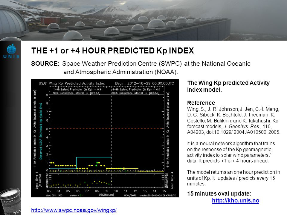 THE +1 or +4 HOUR PREDICTED Kp INDEX The Wing Kp predicted Activity Index model.