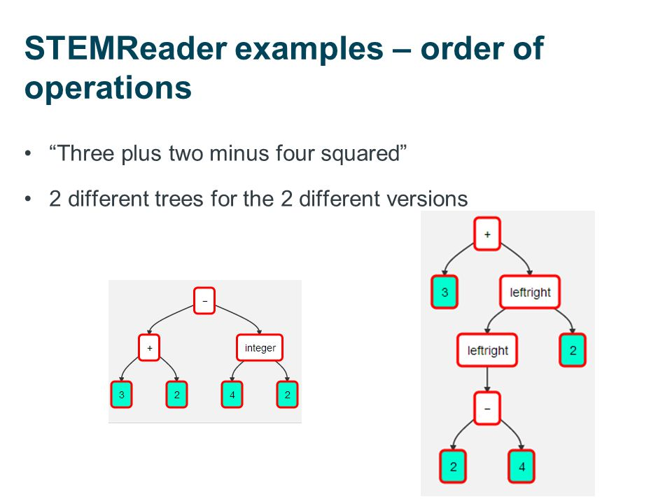 STEMReader examples - fractions