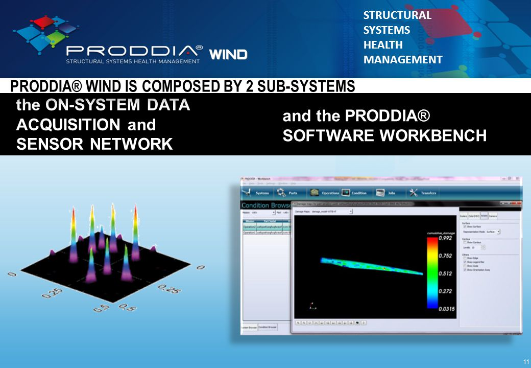 © 2010 Critical Materials STRUCTURAL SYSTEMS HEALTH MANAGEMENT the ON-SYSTEM DATA ACQUISITION and SENSOR NETWORK and the PRODDIA® SOFTWARE WORKBENCH PRODDIA® WIND IS COMPOSED BY 2 SUB-SYSTEMS 11
