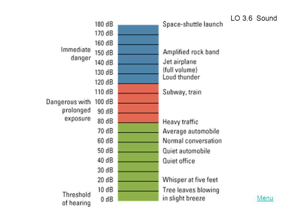Menu LO 3.6 Sound