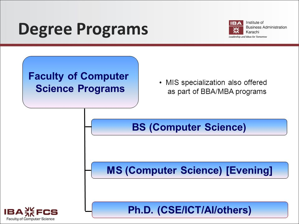 Degree Programs Faculty of Computer Science Programs BS (Computer Science) Ph.D.