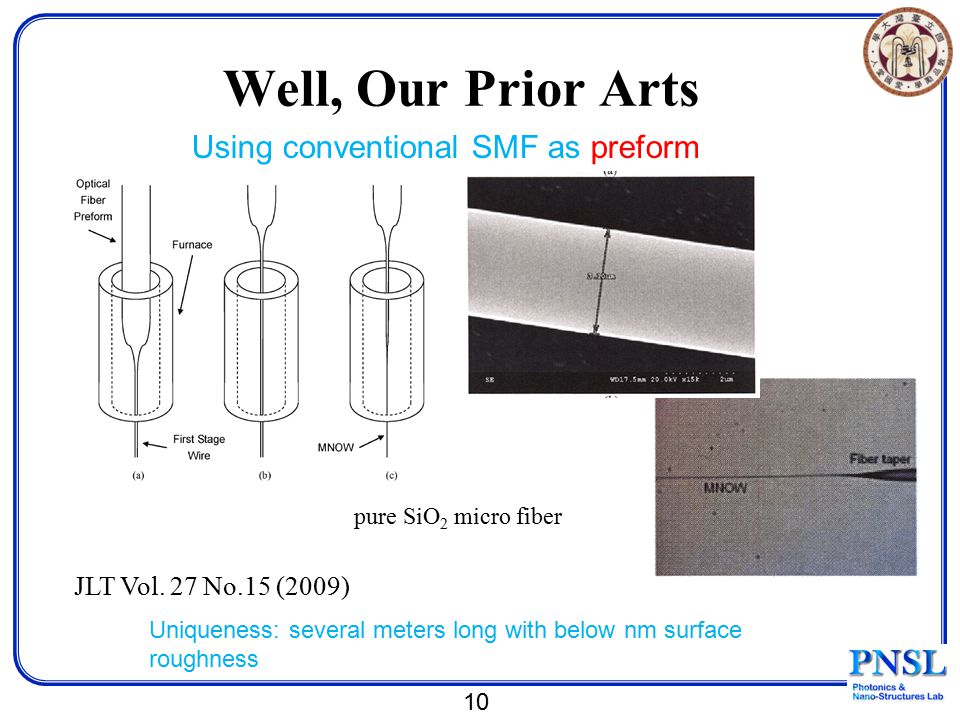 10 JLT Vol. 27 No.15 (2009) pure SiO 2 micro fiber Well, Our Prior Arts Uniqueness: several meters long with below nm surface roughness Using conventi