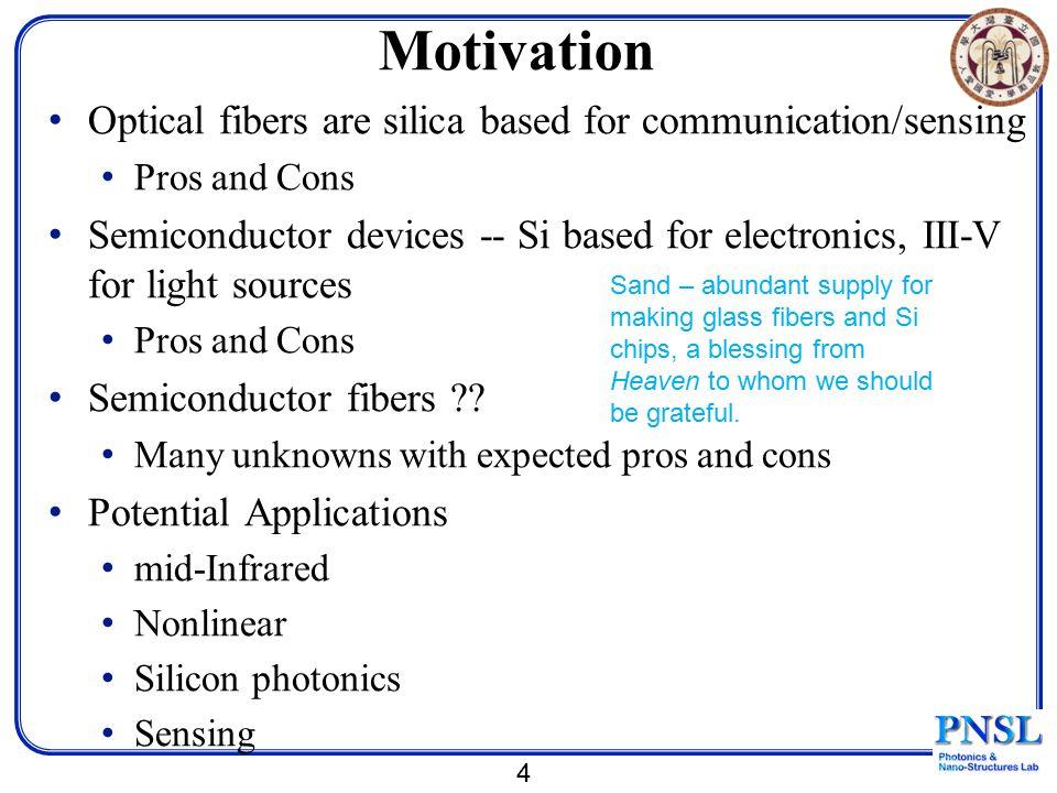 Summary Long Si-cored silica-clad fibers were made.