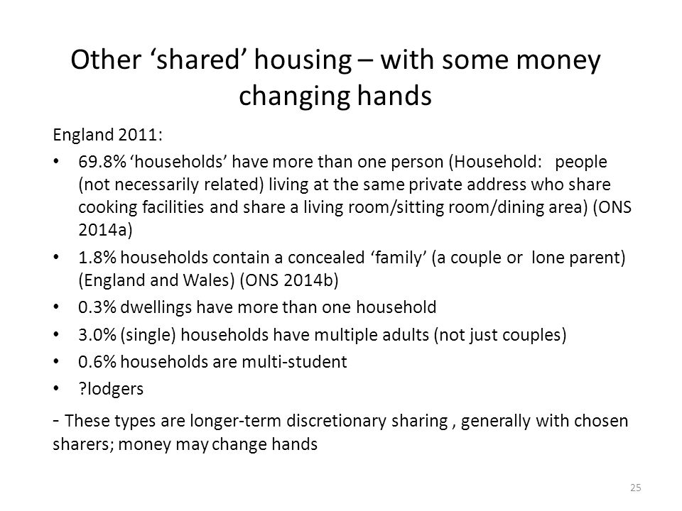 Other 'shared' housing – with some money changing hands England 2011: 69.8% 'households' have more than one person (Household: people (not necessarily related) living at the same private address who share cooking facilities and share a living room/sitting room/dining area) (ONS 2014a) 1.8% households contain a concealed 'family' (a couple or lone parent) (England and Wales) (ONS 2014b) 0.3% dwellings have more than one household 3.0% (single) households have multiple adults (not just couples) 0.6% households are multi-student ?lodgers - These types are longer-term discretionary sharing, generally with chosen sharers; money may change hands 25