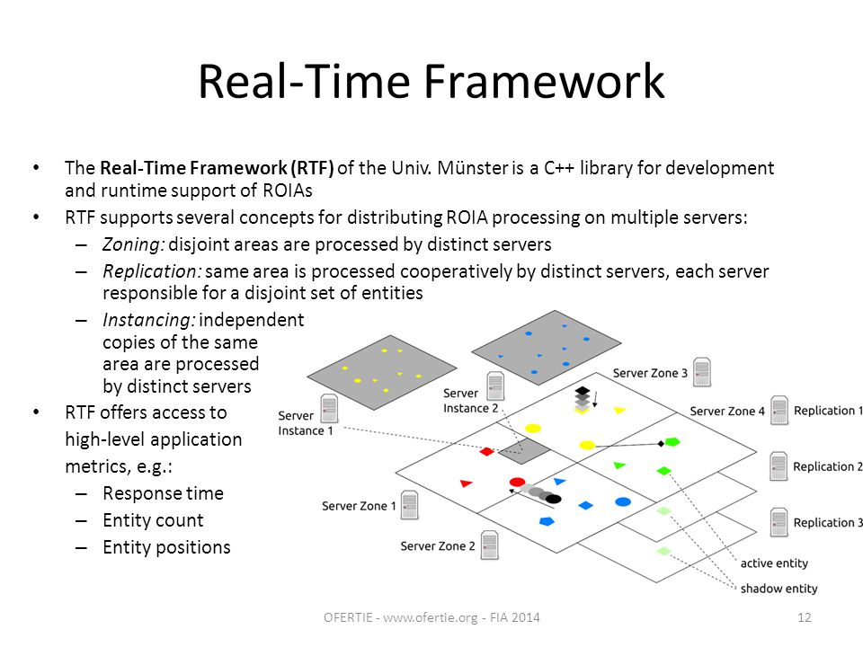 Real-Time Framework The Real-Time Framework (RTF) of the Univ.