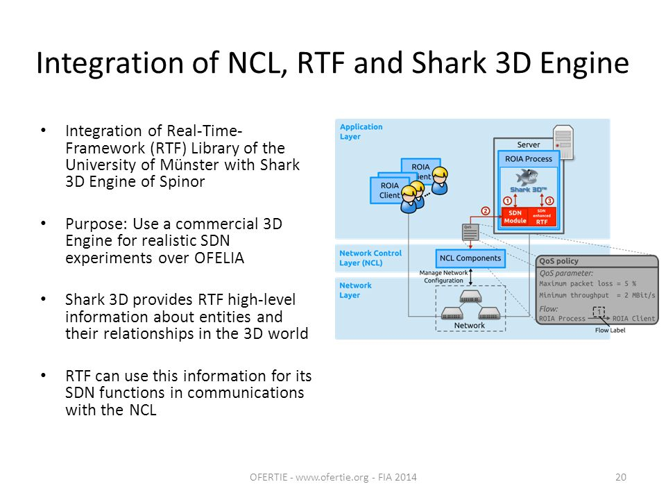 Integration of NCL, RTF and Shark 3D Engine Integration of Real-Time- Framework (RTF) Library of the University of Münster with Shark 3D Engine of Spinor Purpose: Use a commercial 3D Engine for realistic SDN experiments over OFELIA Shark 3D provides RTF high-level information about entities and their relationships in the 3D world RTF can use this information for its SDN functions in communications with the NCL OFERTIE - www.ofertie.org - FIA 201420