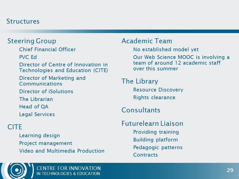 CENTRE FOR INNOVATION IN TECHNOLOGIES & EDUCATION Steering Group Chief Financial Officer PVC Ed Director of Centre of Innovation in Technologies and E