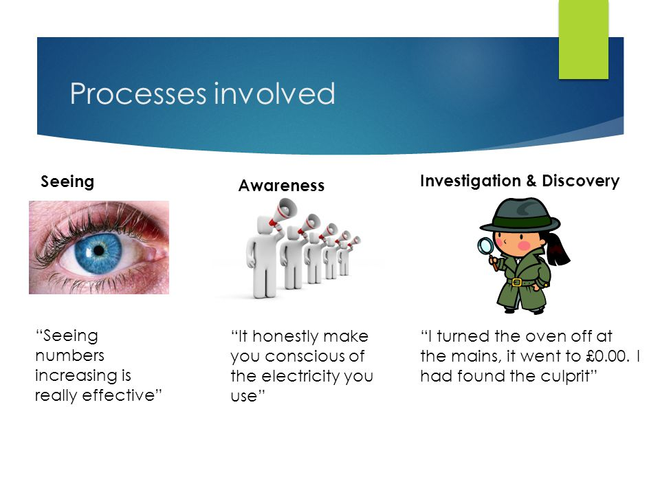 Processes involved Seeing Investigation & Discovery Awareness Seeing numbers increasing is really effective It honestly make you conscious of the electricity you use I turned the oven off at the mains, it went to £0.00.