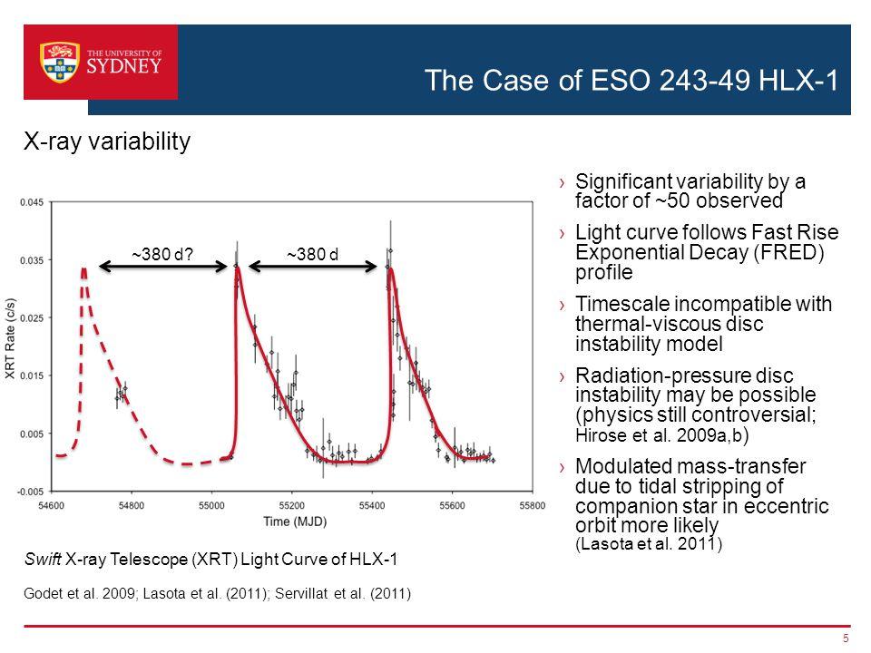 The Case of ESO 243-49 HLX-1 6 Belloni (2010)Servillat et al.