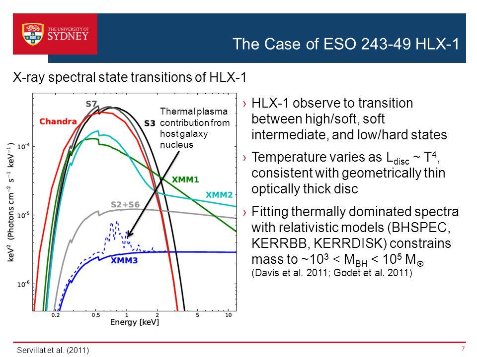 The Case of ESO 243-49 HLX-1 8 Athena vs XMM-Newton
