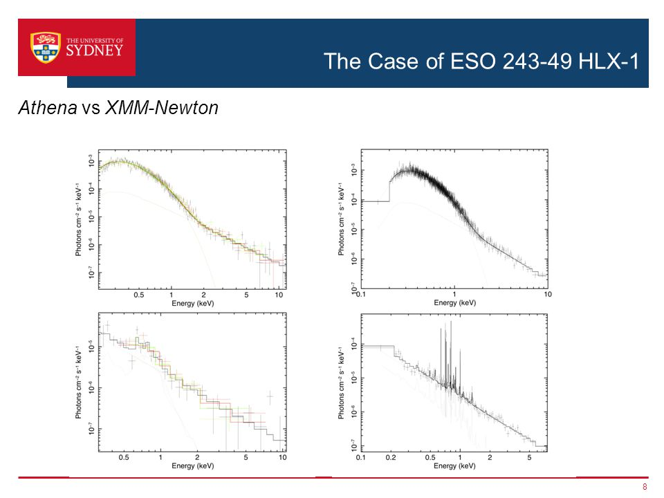 The Case of ESO 243-49 HLX-1 8 Athena vs XMM-Newton