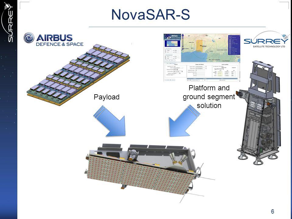 NovaSAR-S 6 Payload Platform and ground segment solution