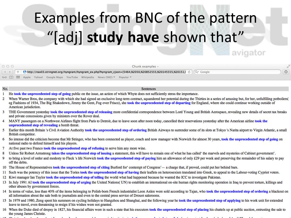 "Examples from BNC of the pattern ""[adj] study have shown that"""