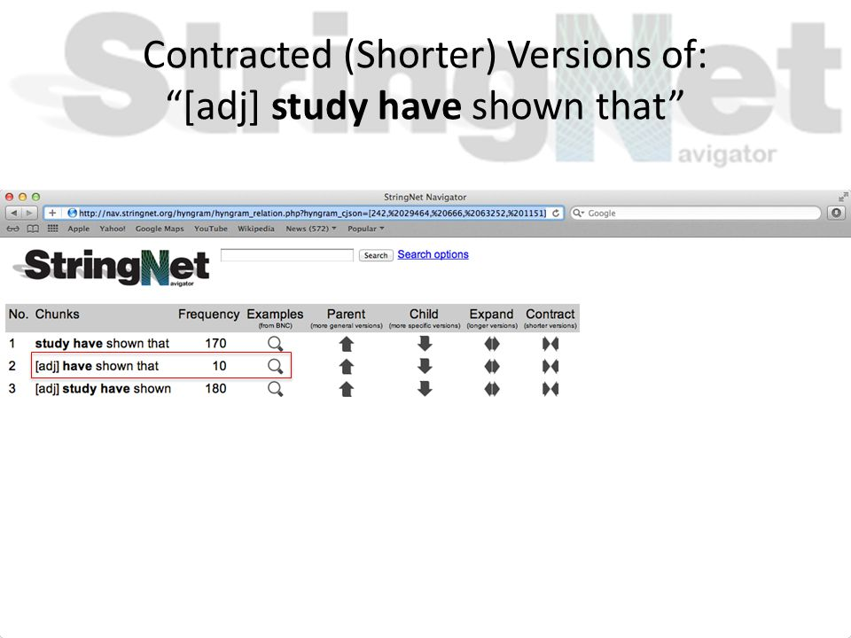 Contracted (Shorter) Versions of: [adj] study have shown that
