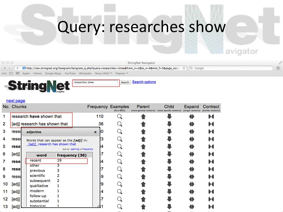 Query: researches show