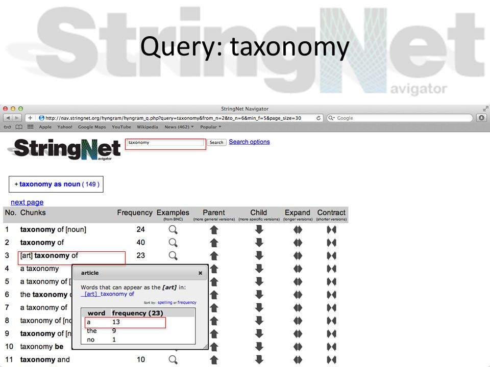 Query: taxonomy