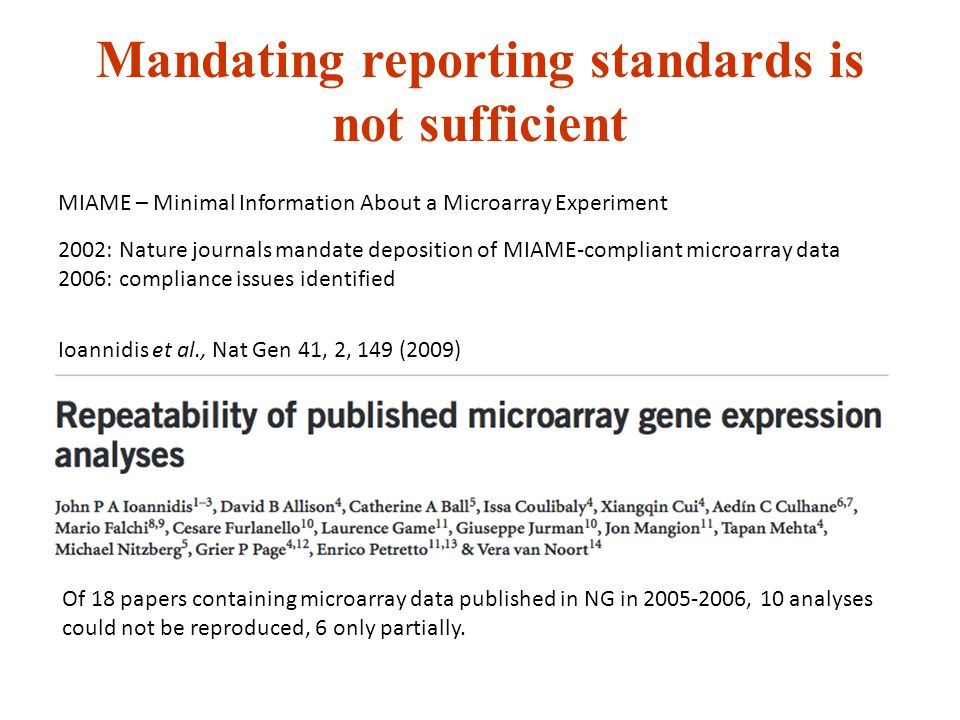Mandating reporting standards is not sufficient 2002: Nature journals mandate deposition of MIAME-compliant microarray data 2006: compliance issues identified MIAME – Minimal Information About a Microarray Experiment Ioannidis et al., Nat Gen 41, 2, 149 (2009) Of 18 papers containing microarray data published in NG in 2005-2006, 10 analyses could not be reproduced, 6 only partially.