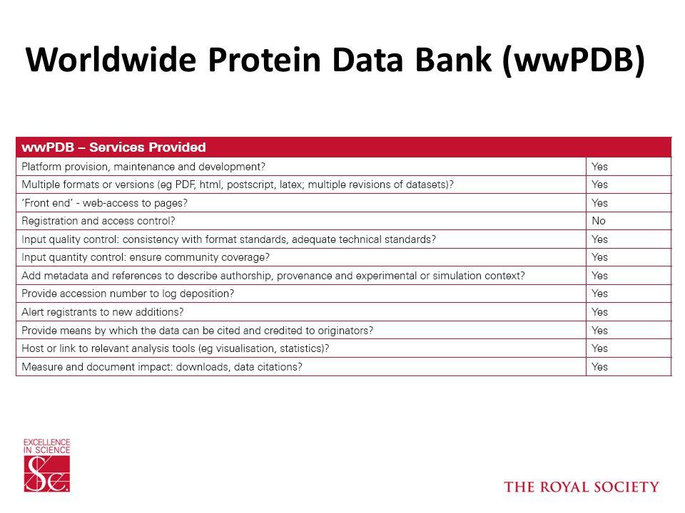 Worldwide Protein Data Bank (wwPDB)