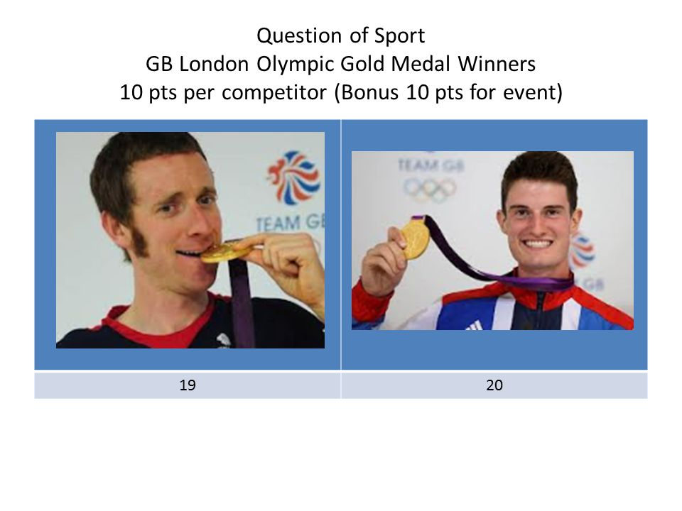 Question of Sport GB London Olympic Gold Medal Winners 10 pts per competitor (Bonus 10 pts for event) 1920