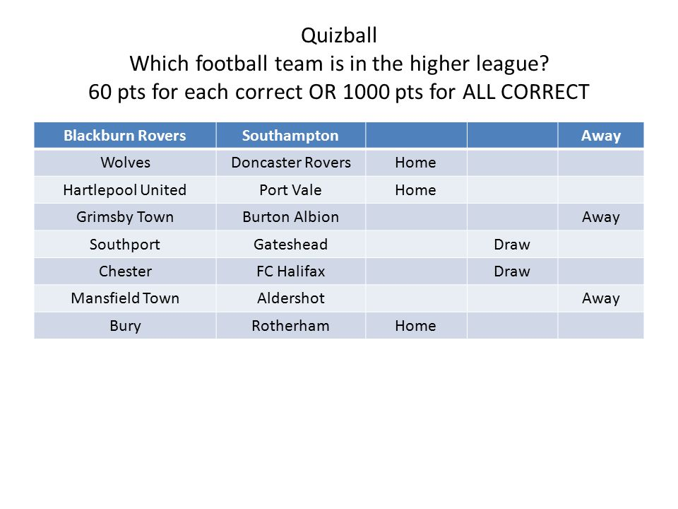 Quizball Which football team is in the higher league.