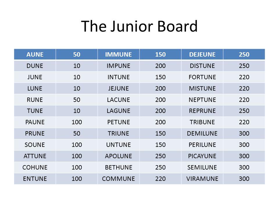 The Junior Board AUNE50IMMUNE150DEJEUNE250 DUNE10IMPUNE200DISTUNE250 JUNE10INTUNE150FORTUNE220 LUNE10JEJUNE200MISTUNE220 RUNE50LACUNE200NEPTUNE220 TUN