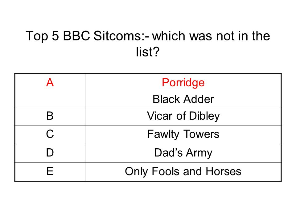 Top 5 BBC Sitcoms:- which was not in the list.